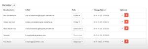 PACE - Ihr Remote-Zugang zu Ihrem TimeBeast-System